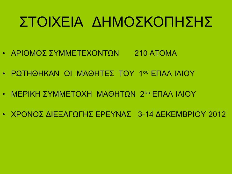 ΤΡΙΤΟ ΜΕΡΟΣ ΗΛΕΚΤΡΟΝΙΚΕΣ ΑΓΟΡΕΣ