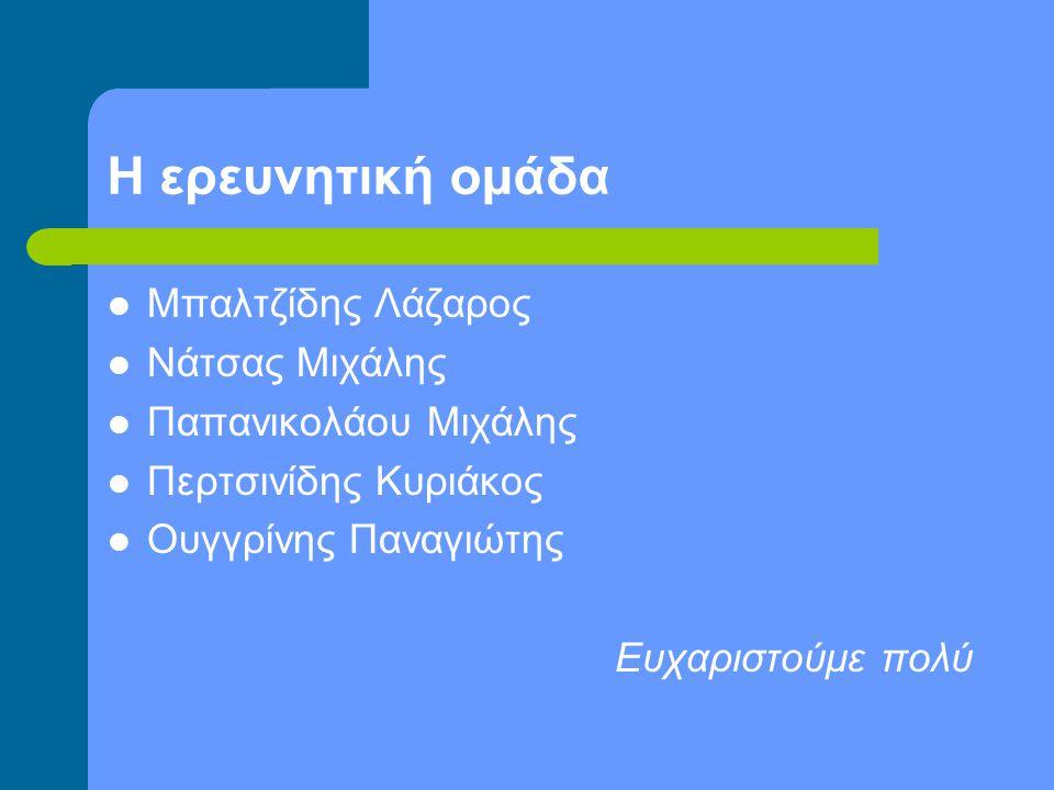 Η ερευνητική ομάδα Μπαλτζίδης Λάζαρος Νάτσας Μιχάλης Παπανικολάου Μιχάλης Περτσινίδης Κυριάκος Ουγγρίνης Παναγιώτης Ευχαριστούμε πολύ