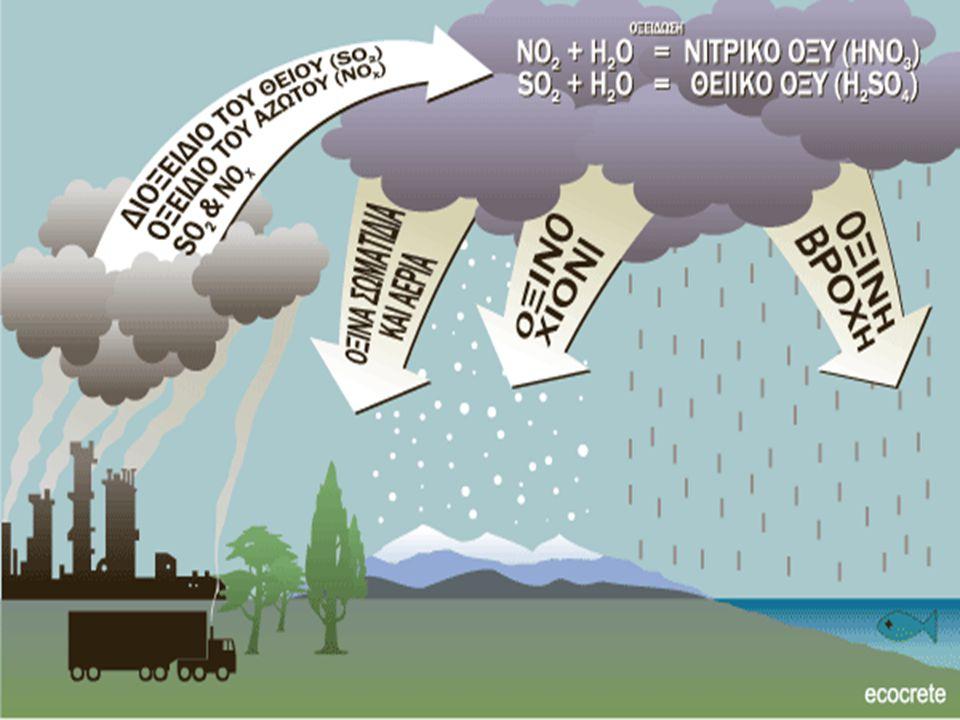 H όξινη βροχή επιφέρει καταστροφικά αποτελέσματα [2] σε οικοσύστηματα, καλλιέργειες, πολιτιστικά μνημεία και περιουσιακά στοιχεία των πολιτών (π.χ.
