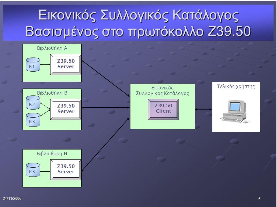 6 24/11/2006 Τελικός χρήστης Βιβλιοθήκη Ν Βιβλιοθήκη Β Βιβλιοθήκη Α Z39.50 Server Z39.50 Server Z39.50 Server Κ1 Κ2 Κ3 Εικονικός Συλλογικός Κατάλογος Βασισμένος στο πρωτόκολλο Ζ39.50 Εικονικός Συλλογικός Κατάλογος Z39.50 Client