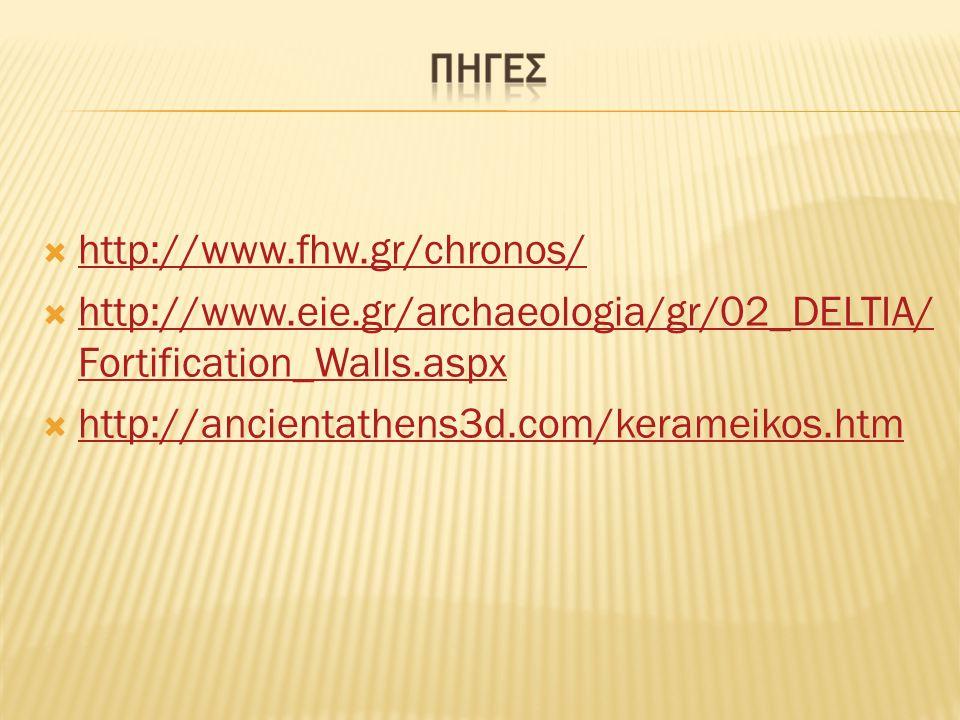  http://www.fhw.gr/chronos/ http://www.fhw.gr/chronos/  http://www.eie.gr/archaeologia/gr/02_DELTIA/ Fortification_Walls.aspx http://www.eie.gr/archaeologia/gr/02_DELTIA/ Fortification_Walls.aspx  http://ancientathens3d.com/kerameikos.htm http://ancientathens3d.com/kerameikos.htm