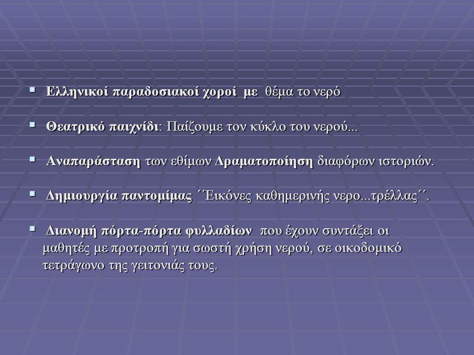  Ελληνικοί παραδοσιακοί χοροί με θέμα το νερό  Θεατρικό παιχνίδι: Παίζουμε τον κύκλο του νερού...  Αναπαράσταση των εθίμων Δραματοποίηση διαφόρων ι