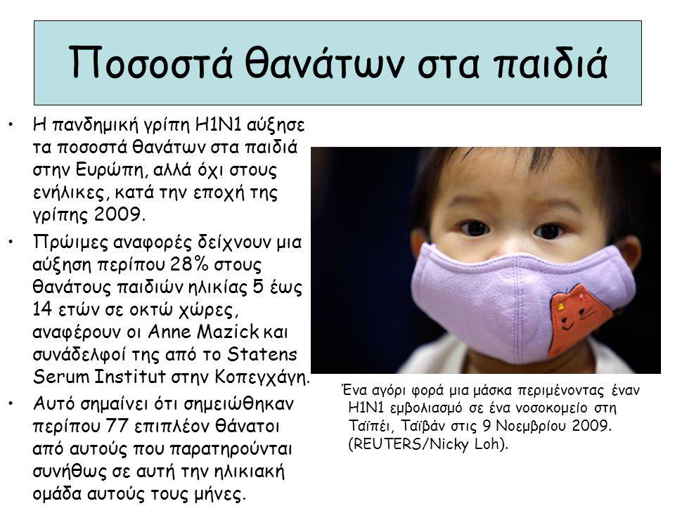 Ποσοστά θανάτων στα παιδιά Η πανδημική γρίπη Η1Ν1 αύξησε τα ποσοστά θανάτων στα παιδιά στην Ευρώπη, αλλά όχι στους ενήλικες, κατά την εποχή της γρίπης