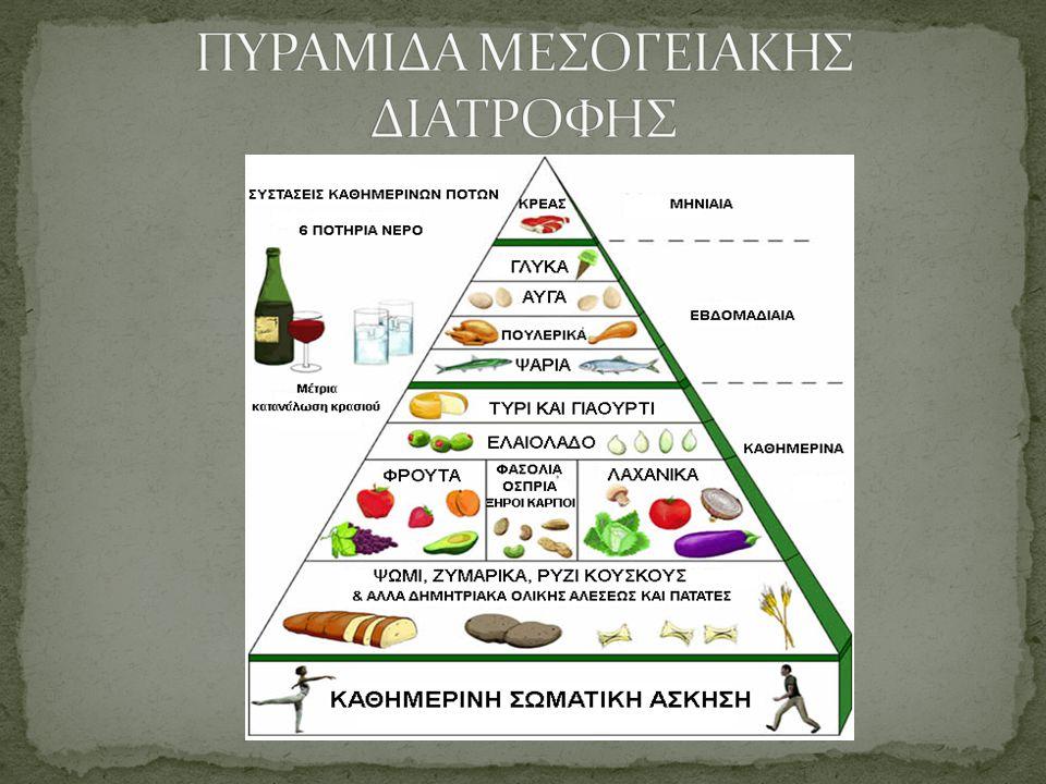 Το 35% των μαθητών τρώει καθημερινά λαχανικά, το 28% των μαθητών σπάνια, το 29% των μαθητών συχνά και το 8% των μαθητών ποτέ.