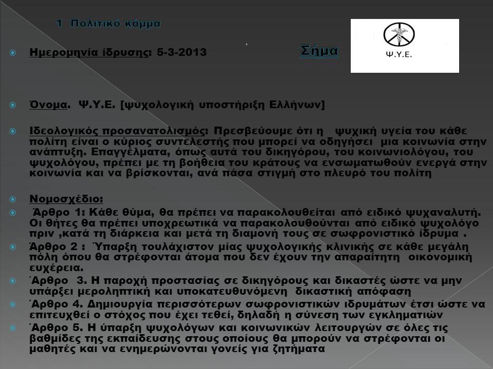 ,  Ημερομηνία ίδρυσης: 5-3-2013  Όνομα. Ψ.Υ.Ε. [ψυχολογική υποστήριξη Ελλήνων]  Ιδεολογικός προσανατολισμός: Πρεσβεύουμε ότι η ψυχική υγεία του κάθ