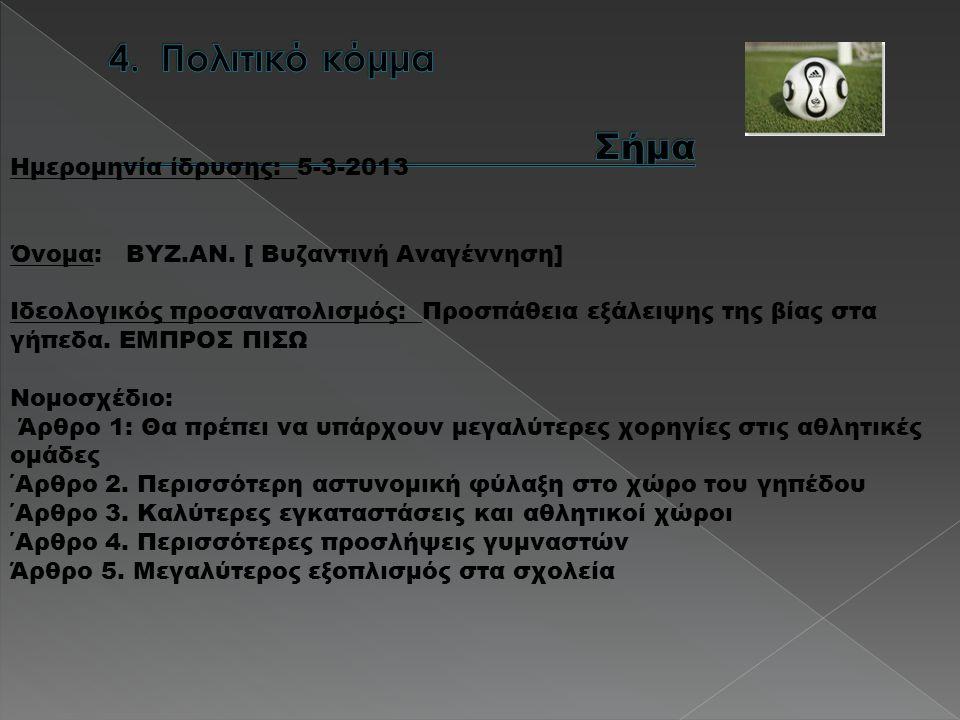 Ημερομηνία ίδρυσης: 5-3-2013 Όνομα: ΒΥΖ.ΑΝ. [ Βυζαντινή Αναγέννηση] Ιδεολογικός προσανατολισμός: Προσπάθεια εξάλειψης της βίας στα γήπεδα. ΕΜΠΡΟΣ ΠΙΣΩ