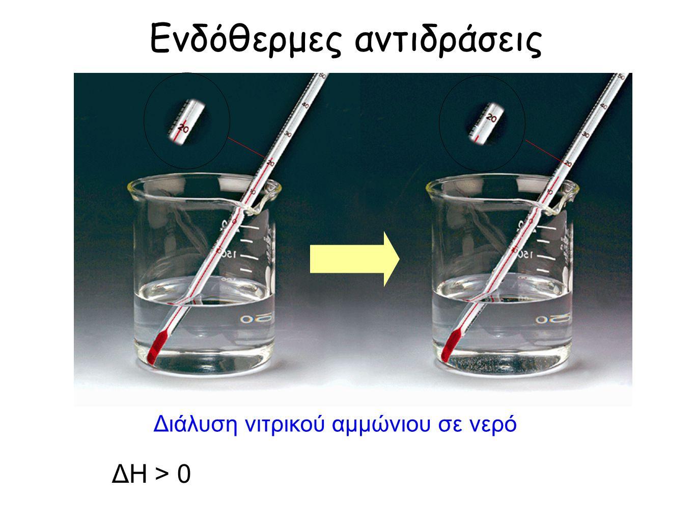 Ενδόθερμες αντιδράσεις ΔΗ > 0 Διάλυση νιτρικού αμμώνιου σε νερό