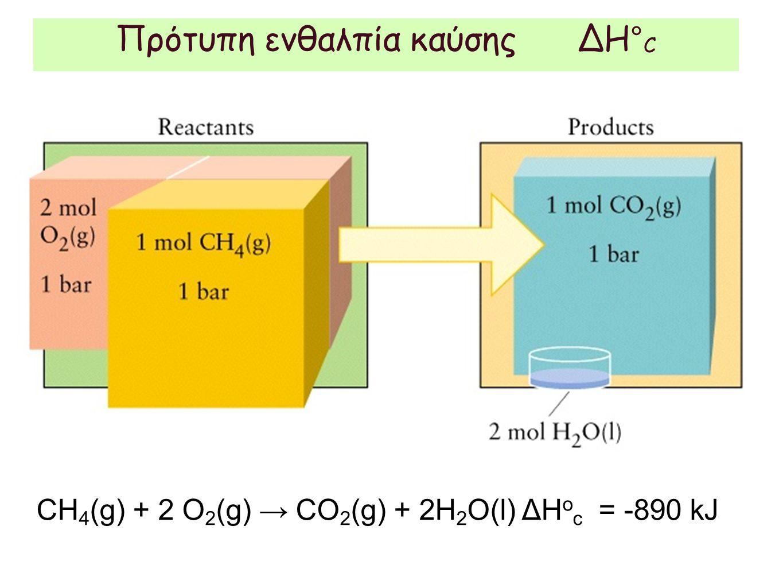 CH 4 (g) + 2 O 2 (g) → CO 2 (g) + 2H 2 O(l) ΔΗ o c = -890 kJ Πρότυπη ενθαλπία καύσης ΔΗ° C
