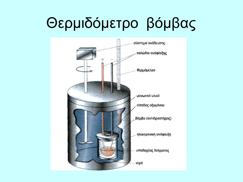 Θερμιδόμετρο βόμβας