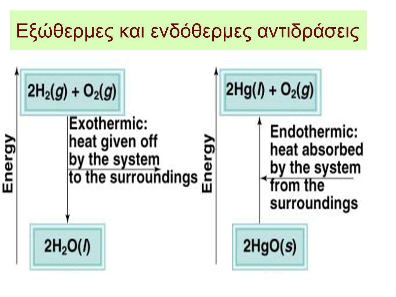Εξώθερμες αντιδράσεις Αντίδρασης γλυκερίνης με υπερμαγγανικό κάλιο Q > 0 ΔH < 0