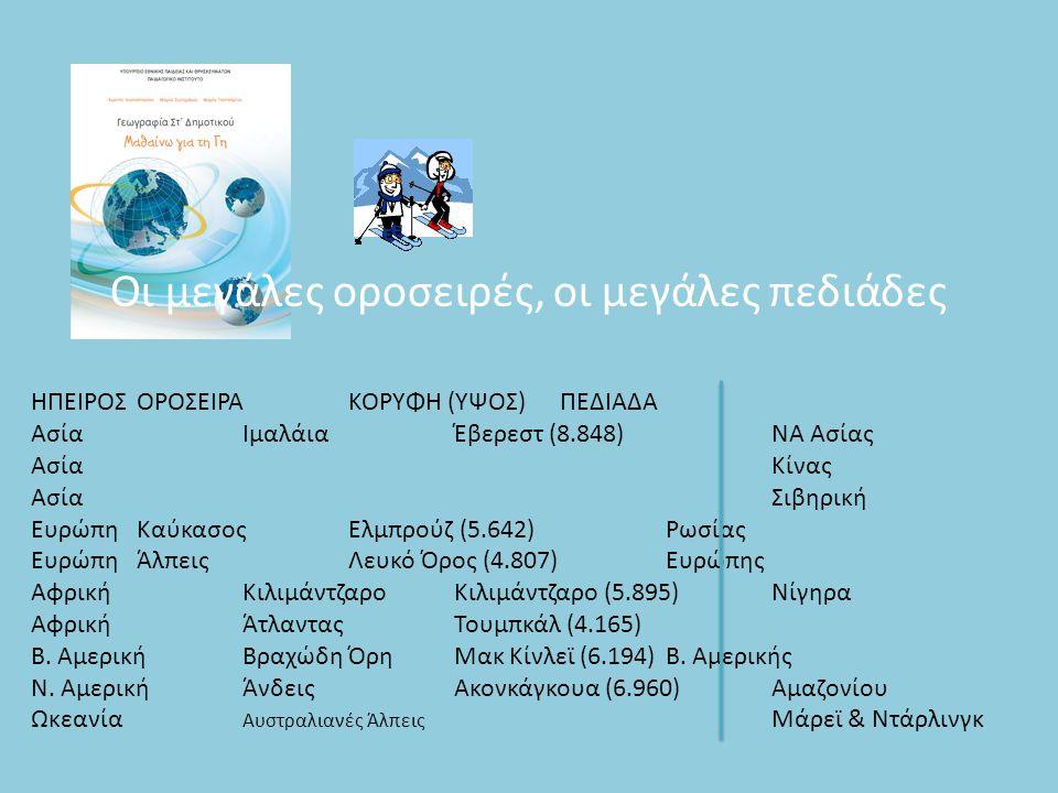 Οι μεγάλες οροσειρές, οι μεγάλες πεδιάδες ΗΠΕΙΡΟΣ ΟΡΟΣΕΙΡΑ ΚΟΡΥΦΗ (ΥΨΟΣ) ΠΕΔΙΑΔΑ Ασία Ιμαλάια Έβερεστ (8.848) ΝΑ Ασίας Ασία Κίνας Ασία Σιβηρική Ευρώπη Καύκασος Ελμπρούζ (5.642) Ρωσίας Ευρώπη Άλπεις Λευκό Όρος (4.807) Ευρώπης Αφρική Κιλιμάντζαρο Κιλιμάντζαρο (5.895) Νίγηρα Αφρική Άτλαντας Τουμπκάλ (4.165) Β.