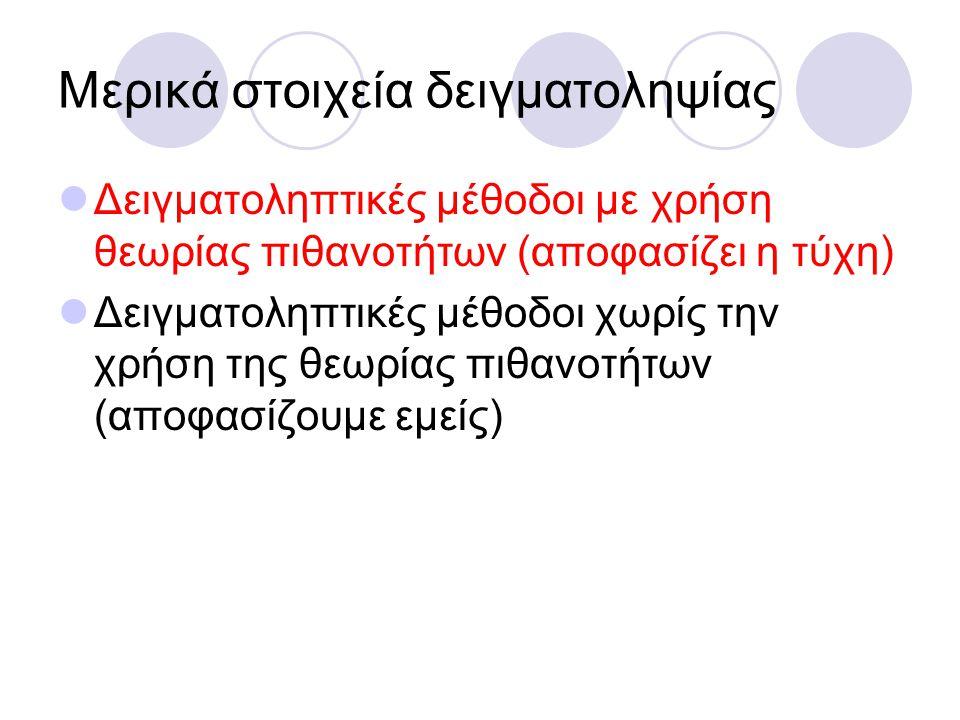 Μερικά στοιχεία δειγματοληψίας Δειγματοληπτικές μέθοδοι με χρήση θεωρίας πιθανοτήτων (αποφασίζει η τύχη) Δειγματοληπτικές μέθοδοι χωρίς την χρήση της θεωρίας πιθανοτήτων (αποφασίζουμε εμείς)