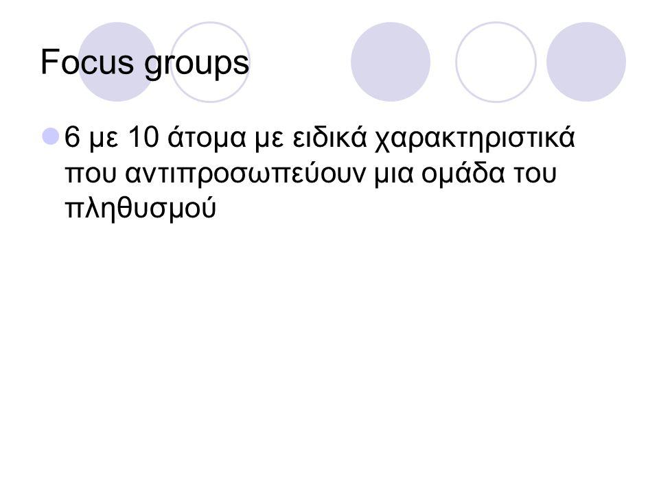 Focus groups 6 με 10 άτομα με ειδικά χαρακτηριστικά που αντιπροσωπεύουν μια ομάδα του πληθυσμού
