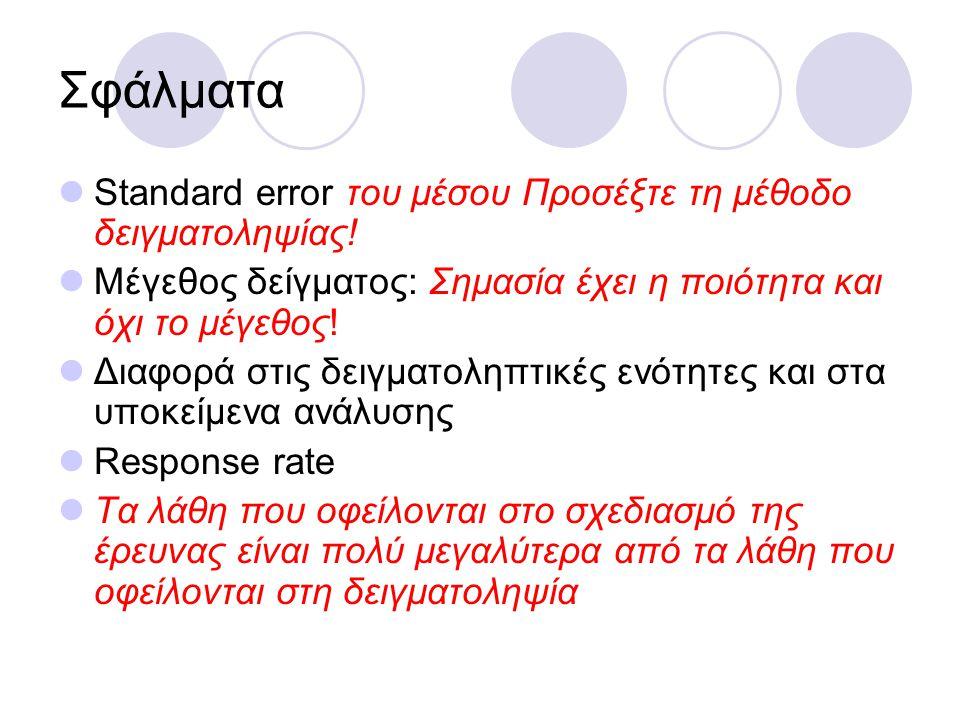 Σφάλματα Standard error του μέσου Προσέξτε τη μέθοδο δειγματοληψίας! Μέγεθος δείγματος: Σημασία έχει η ποιότητα και όχι το μέγεθος! Διαφορά στις δειγμ