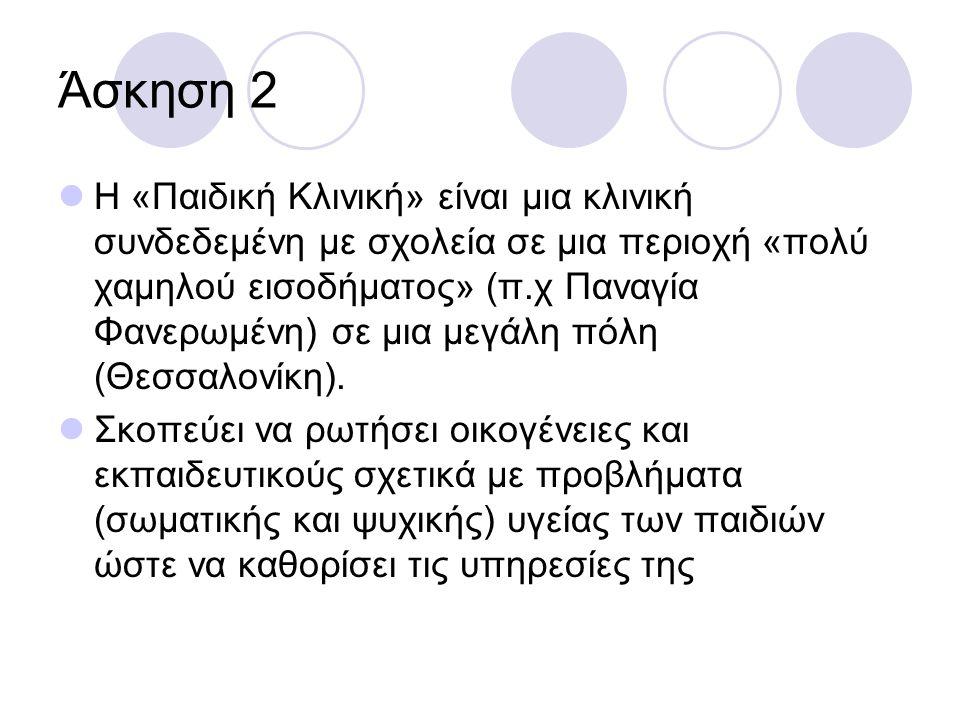 Άσκηση 2 Η «Παιδική Κλινική» είναι μια κλινική συνδεδεμένη με σχολεία σε μια περιοχή «πολύ χαμηλού εισοδήματος» (π.χ Παναγία Φανερωμένη) σε μια μεγάλη