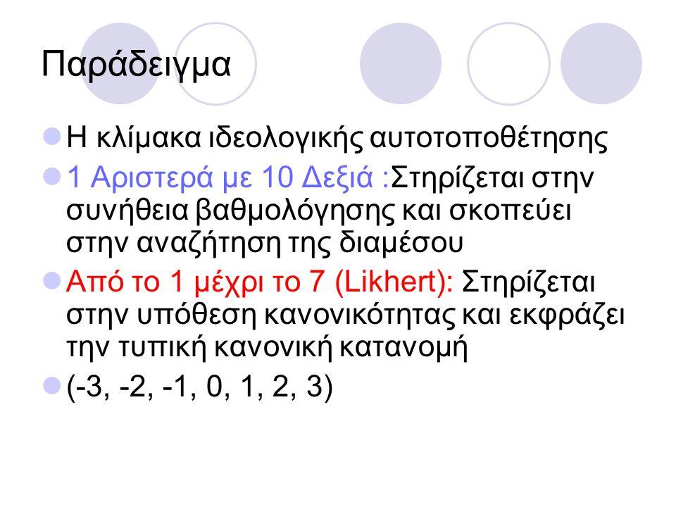 Παράδειγμα Η κλίμακα ιδεολογικής αυτοτοποθέτησης 1 Αριστερά με 10 Δεξιά :Στηρίζεται στην συνήθεια βαθμολόγησης και σκοπεύει στην αναζήτηση της διαμέσου Από το 1 μέχρι το 7 (Likhert): Στηρίζεται στην υπόθεση κανονικότητας και εκφράζει την τυπική κανονική κατανομή (-3, -2, -1, 0, 1, 2, 3)
