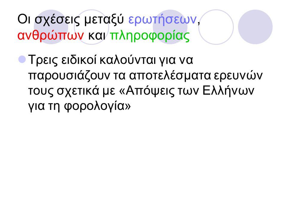 Οι σχέσεις μεταξύ ερωτήσεων, ανθρώπων και πληροφορίας Τρεις ειδικοί καλούνται για να παρουσιάζουν τα αποτελέσματα ερευνών τους σχετικά με «Απόψεις των Ελλήνων για τη φορολογία»
