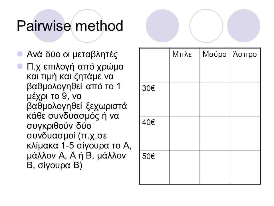 Pairwise method Ανά δύο οι μεταβλητές Π.χ επιλογή από χρώμα και τιμή και ζητάμε να βαθμολογηθεί από το 1 μέχρι το 9, να βαθμολογηθεί ξεχωριστά κάθε συνδυασμός ή να συγκριθούν δύο συνδυασμοί (π.χ.σε κλίμακα 1-5 σίγουρα το Α, μάλλον Α, Α ή Β, μάλλον Β, σίγουρα Β) ΜπλεΜαύροΆσπρο 30€ 40€ 50€