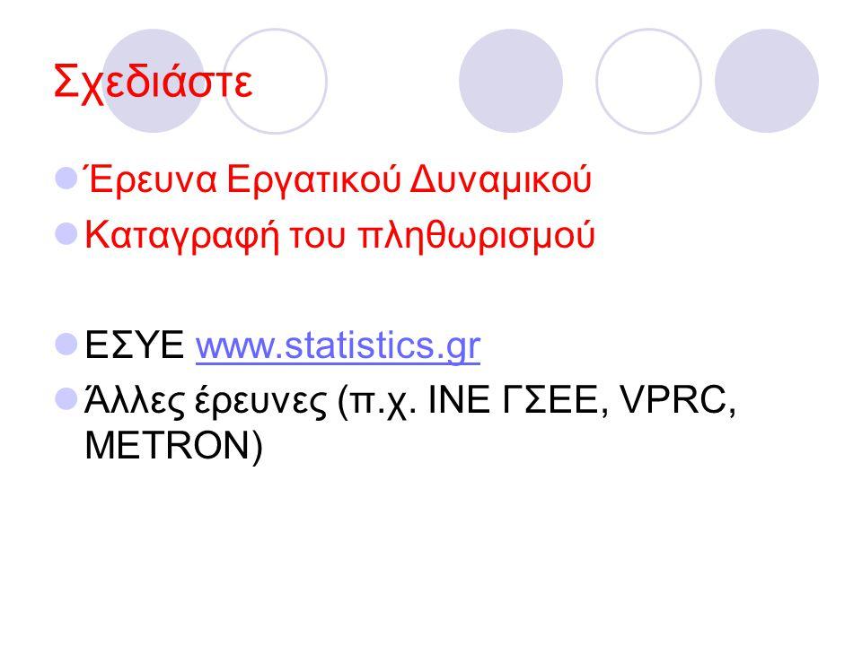 Σχεδιάστε Έρευνα Εργατικού Δυναμικού Καταγραφή του πληθωρισμού ΕΣΥΕ www.statistics.grwww.statistics.gr Άλλες έρευνες (π.χ. ΙΝΕ ΓΣΕΕ, VPRC, METRON)