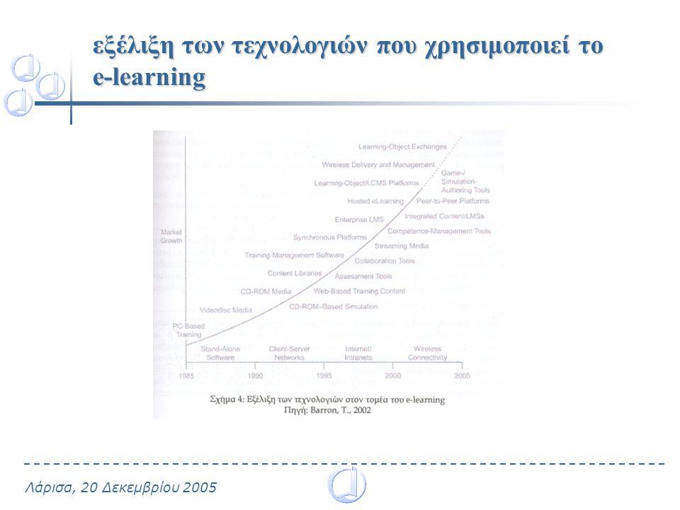 Λάρισα, 20 Δεκεμβρίου 2005 εξέλιξη των τεχνολογιών που χρησιμοποιεί το e-learning