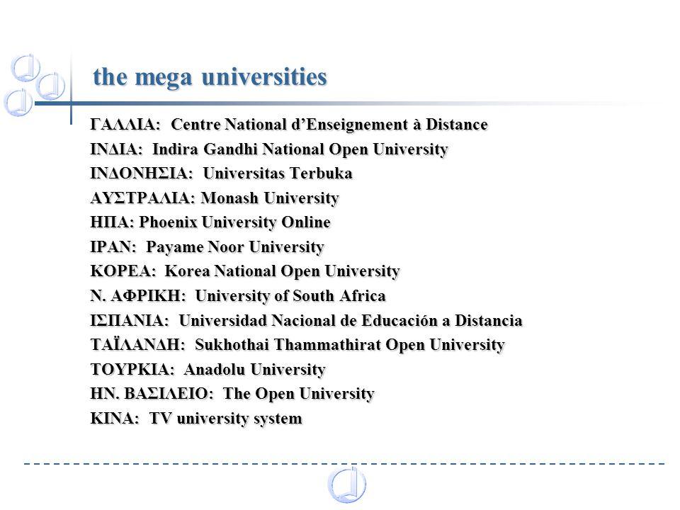 the mega universities ΓΑΛΛΙΑ: Centre National d'Enseignement à Distance ΙΝΔΙΑ: Indira Gandhi National Open University ΙΝΔΟΝΗΣΙΑ: Universitas Terbuka Α