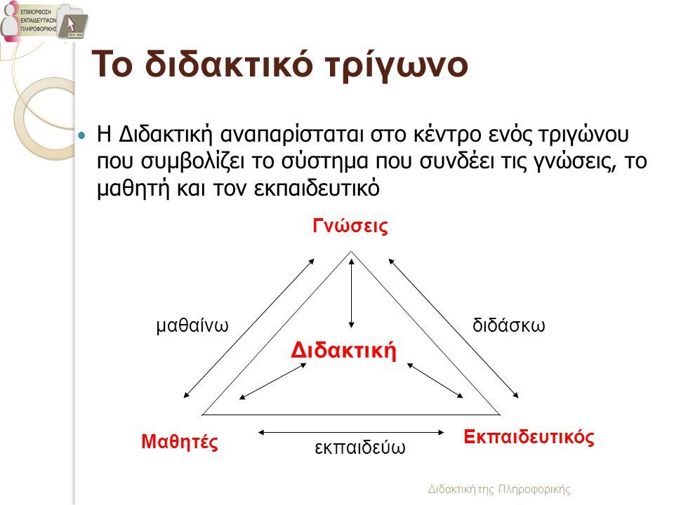 Διδακτική της Πληροφορικής Το διδακτικό τρίγωνο Η Διδακτική αναπαρίσταται στο κέντρο ενός τριγώνου που συμβολίζει το σύστημα που συνδέει τις γνώσεις,