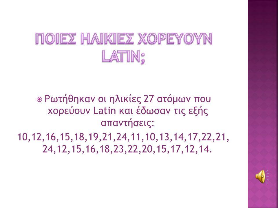  Ρωτήθηκαν οι ηλικίες 27 ατόμων που χορεύουν Latin και έδωσαν τις εξής απαντήσεις: 10,12,16,15,18,19,21,24,11,10,13,14,17,22,21, 24,12,15,16,18,23,22,20,15,17,12,14.