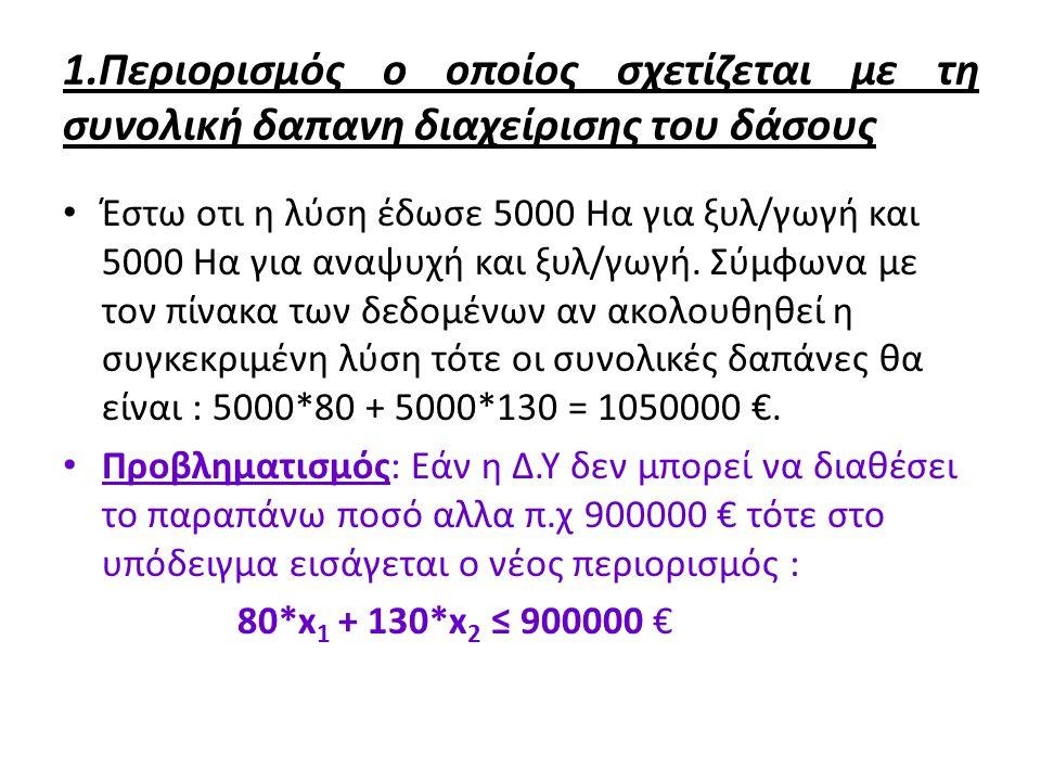 1.Περιορισμός ο οποίος σχετίζεται με τη συνολική δαπανη διαχείρισης του δάσους Έστω οτι η λύση έδωσε 5000 Ηα για ξυλ/γωγή και 5000 Ηα για αναψυχή και ξυλ/γωγή.