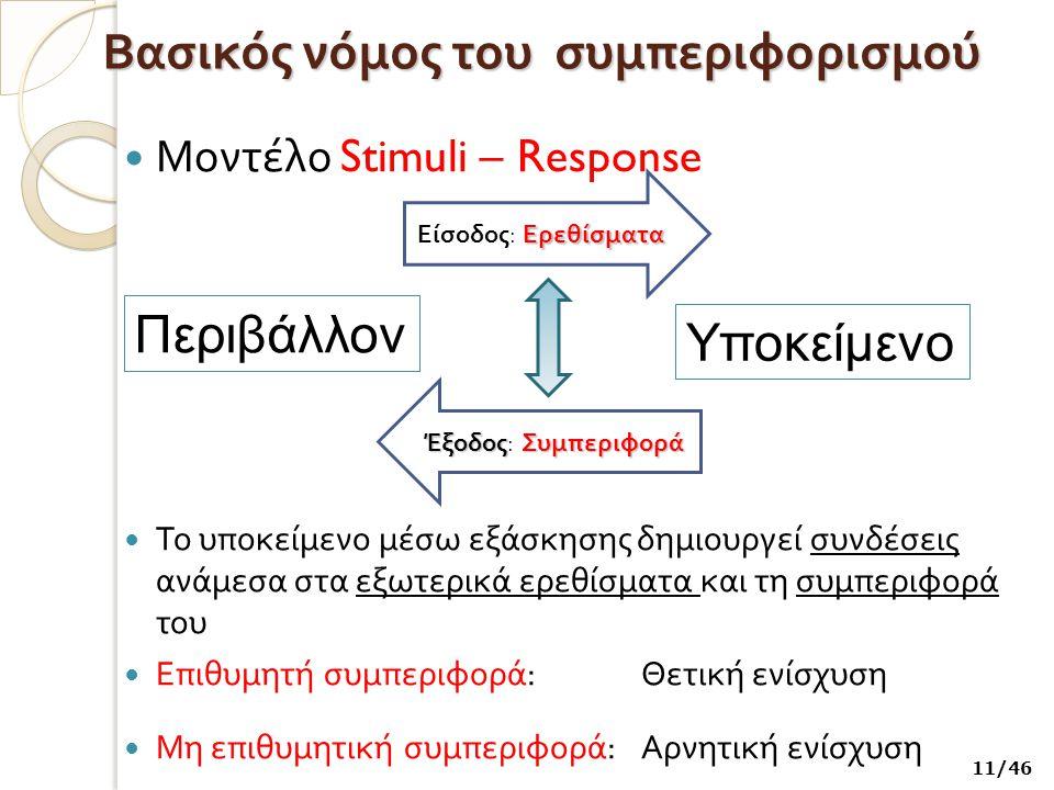 Βασικός νόμος του συμπεριφορισμού Μοντέλο Stimuli – Response Το υποκείμενο μέσω εξάσκησης δημιουργεί συνδέσεις ανάμεσα στα εξωτερικά ερεθίσματα και τη