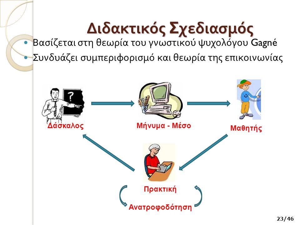 Διδακτικός Σ χεδιασμός Βασίζεται στη θεωρία του γνωστικού ψυχολόγου Gagné Συνδυάζει συμπεριφορισμό και θεωρία της επικοινωνίας ΔάσκαλοςΜήνυμα - Μέσο Μ