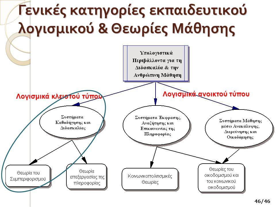 Γενικές κατηγορίες εκπαιδευτικού λογισμικού & Θεωρίες Μάθησης Λογισμικά κλειστού τύπου Λογισμικά ανοικτού τύπου 46/46