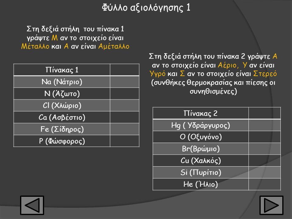 περίοδοιπερίοδοι 1η1η 2η2η 3η3η 4η4η Ομάδα VIΙΑΟμάδα VIΙIΑ Χμμμ..VIII ομάδα,..άρα 8 ηλεκτρόνια στην εξωτερική, 4 η περίοδος, άρα 2,8,18,8, επομένως Ζ=