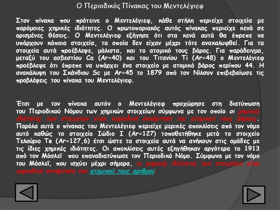 Χρήσιμες συνδέσεις Ο Ελληνικός Περιοδικός Πίνακας http:// www.ptable.com / Ο Περιοδικός Πίνακας των Videoς (των στοιχείων) http :// www.periodicvideos.com /# http :// www.periodicvideos.com /# Βικιπαίδεια el.wikipedia.org Ο Π.Π της Pepsicom http:// www.popsci.com/files/periodic_popup.html http:// www.popsci.com/files/periodic_popup.html Π.Π και ηλεκτρονιακή δομή http:// acswebcontent.acs.org/games/pt.html Διαδραστικός Π.Π http:// www.learner.org/interactives/periodic/periodic_table.html Διαδραστικός Π.Π http:// www.abpischools.org.uk/page/modules/iveperiodictable/activity.cfm ?coSiteNavigation_allTopic=1