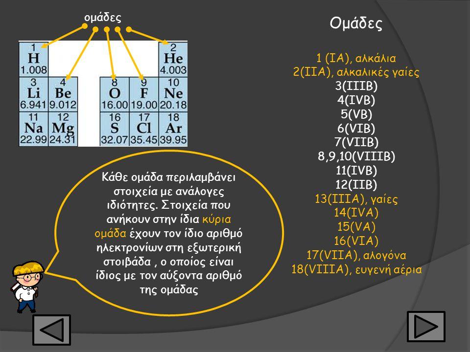 ομάδες Κάθε ομάδα περιλαμβάνει στοιχεία με ανάλογες ιδιότητες.