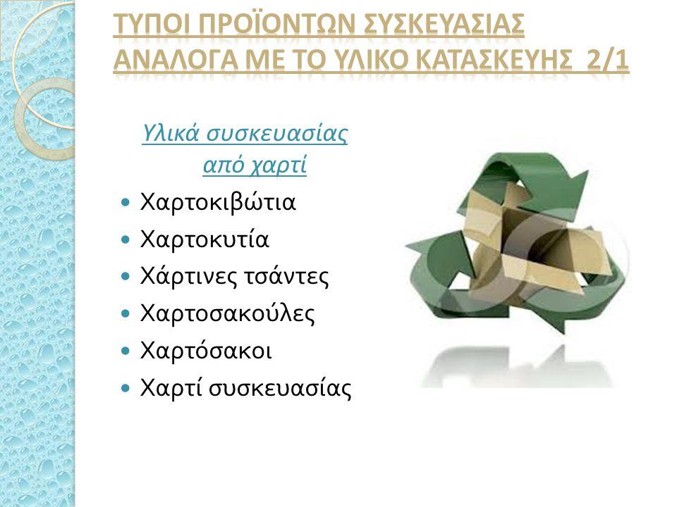 Υλικά συσκευασίας από χαρτί Χαρτοκιβώτια Χαρτοκυτία Χάρτινες τσάντες Χαρτοσακούλες Χαρτόσακοι Χαρτί συσκευασίας