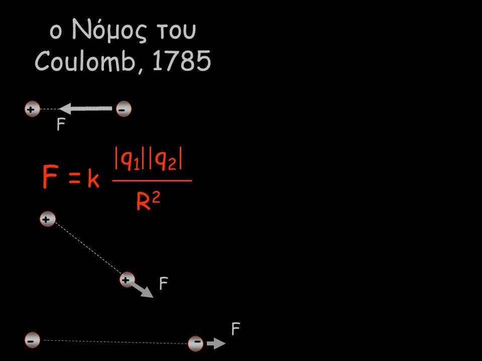 F =F = q1q1 R2R2 k q2q2 F ο Νόμος του Coulomb, 1785 + + + - -- F F