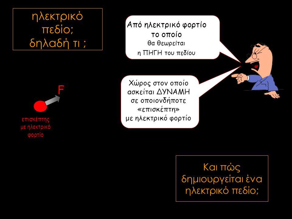 Χώρος στον οποίο ασκείται ΔΥΝΑΜΗ σε οποιονδήποτε «επισκέπτη» με ηλεκτρικό φορτίο ηλεκτρικό πεδίο; δηλαδή τι ; επισκέπτης με ηλεκτρικό φορτίο Από ηλεκτρικό φορτίο το οποίο θα θεωρείται η ΠΗΓΗ του πεδίου Και πώς δημιουργείται ένα ηλεκτρικό πεδίο; F