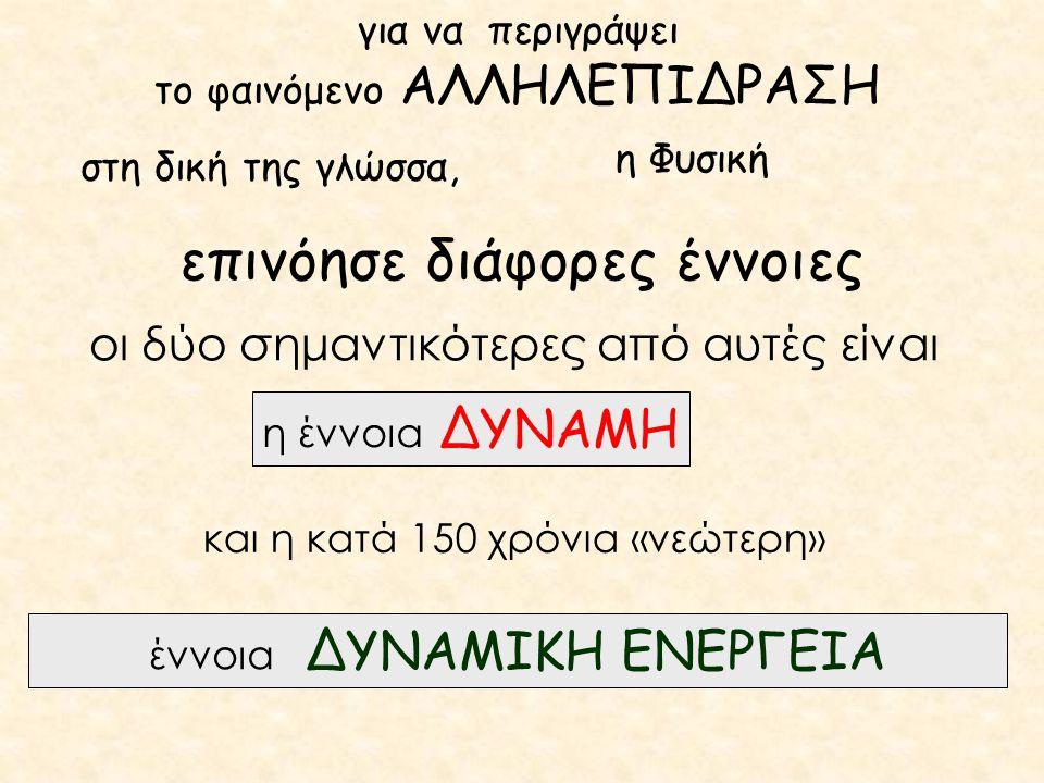 για να περιγράψει το φαινόμενο ΑΛΛΗΛΕΠΙΔΡΑΣΗ στη δική της γλώσσα, η Φυσική η έννοια ΔΥΝΑΜΗ επινόησε διάφορες έννοιες οι δύο σημαντικότερες από αυτές είναι και η κατά 150 χρόνια «νεώτερη» έννοια ΔΥΝΑΜΙΚΗ ΕΝΕΡΓΕΙΑ