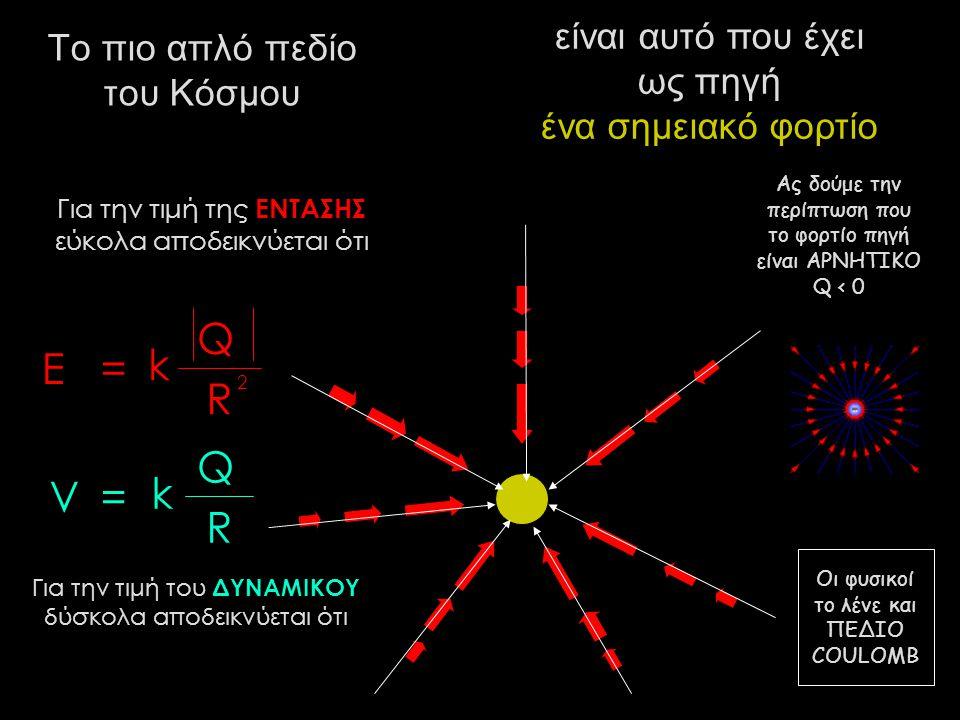 Το πιο απλό πεδίο του Κόσμου είναι αυτό που έχει ως πηγή ένα σημειακό φορτίο Ε k = Q R 2 V = Q R k Για την τιμή της ΕΝΤΑΣΗΣ εύκολα αποδεικνύεται ότι Για την τιμή του ΔΥΝΑΜΙΚΟΥ δύσκολα αποδεικνύεται ότι Ας δούμε την περίπτωση που το φορτίο πηγή είναι ΑΡΝΗΤΙΚΟ Q < 0 Οι φυσικοί το λένε και ΠΕΔΙΟ COULOMB