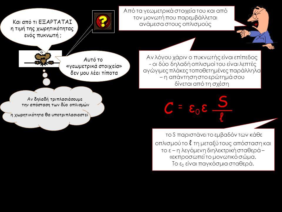 Και από τι ΕΞΑΡΤΑΤΑΙ η τιμή της χωρητικότητας ενός πυκνωτή ; Από τα γεωμετρικά στοιχεία του και από τον μονωτή που παρεμβάλλεται ανάμεσα στους οπλισμο