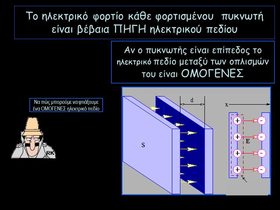 Το ηλεκτρικό φορτίο κάθε φορτισμένου πυκνωτή είναι βέβαια ΠΗΓΗ ηλεκτρικού πεδίου Αν ο πυκνωτής είναι επίπεδος το ηλεκτρικό πεδίο μεταξύ των οπλισμών τ