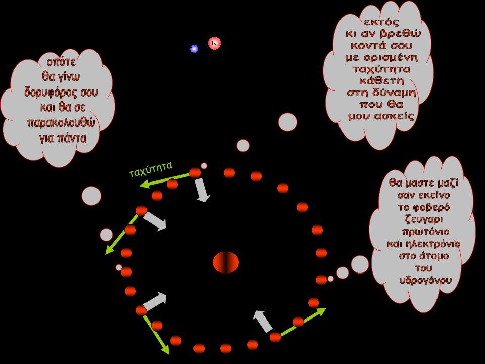 Πώς περιγράφεται ένα ηλεκτρικό πεδίο ; Με την έννοια ΕΝΤΑΣΗ η οποία είναι απόγονος της έννοιας ΔΥΝΑΜΗ μέγεθος διανυσματικό Με τη γεωμετρική έννοια ΔΥΝΑΜΙΚΗ ΓΡΑΜΜΗ Με την έννοια ΔΥΝΑΜΙΚΟ που είναι απόγονος της έννοιας ΔΥΝΑΜΙΚΗ ΕΝΕΡΓΕΙΑ μέγεθος μονόμετρο