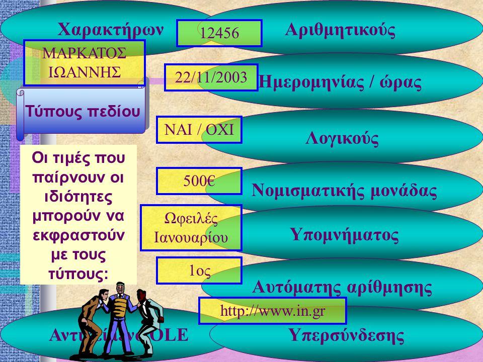 ΜΕΡΟΣ 5 Σχεδίαση ερωτήματος διασταύρωσης Συγκεντρωτικοί Πίνακες
