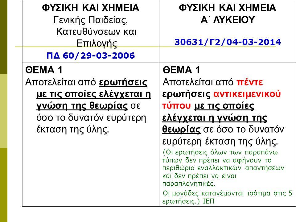 ΦΥΣΙΚΗ ΚΑΙ ΧΗΜΕΙΑ Γενικής Παιδείας, Κατευθύνσεων και Επιλογής ΠΔ 60/29-03-2006 ΦΥΣΙΚΗ ΚΑΙ ΧΗΜΕΙΑ Α΄ ΛΥΚΕΙΟΥ 30631/Γ2/04-03-2014 ΘΕΜΑ 1 Αποτελείται από
