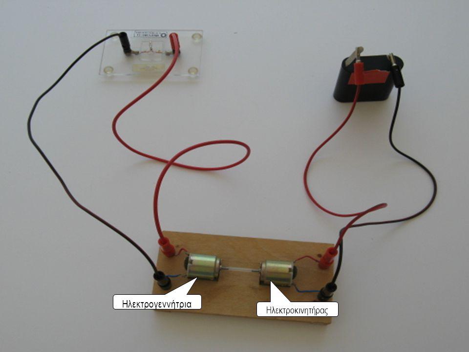 Ηλεκτροκινητήρας Ηλεκτρογεννήτρια