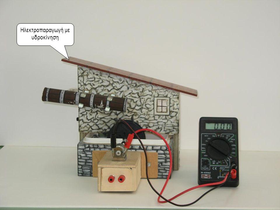Ηλεκτροπαραγωγή με υδροκίνηση