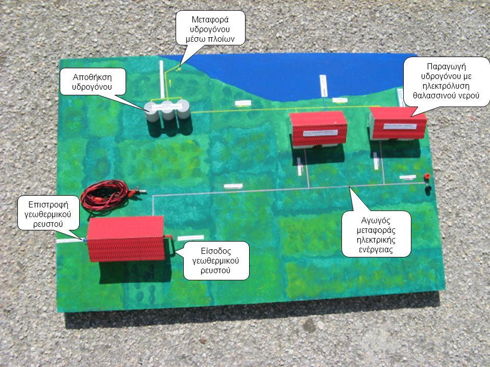 Αποθήκση υδρογόνου Μεταφορά υδρογόνου μέσω πλοίων Είσοδος γεωθερμικού ρευστού Επιστροφή γεωθερμικού ρευστού Παραγωγή υδρογόνου με ηλεκτρόλυση θαλασσιν