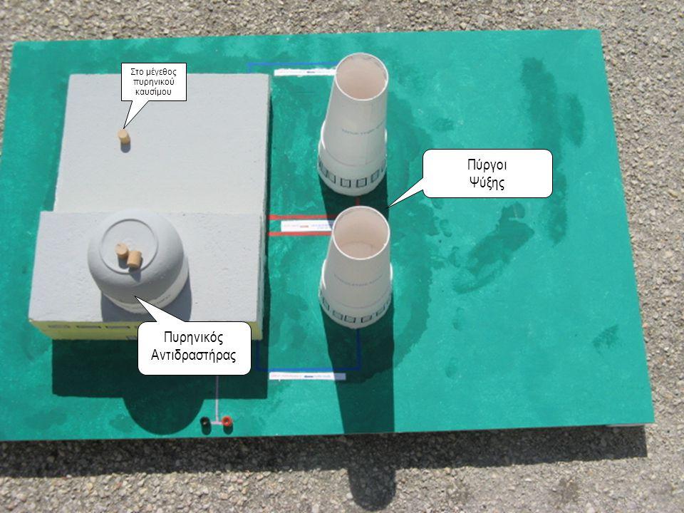 Στο μέγεθος πυρηνικού καυσίμου Πυρηνικός Αντιδραστήρας Πύργοι Ψύξης