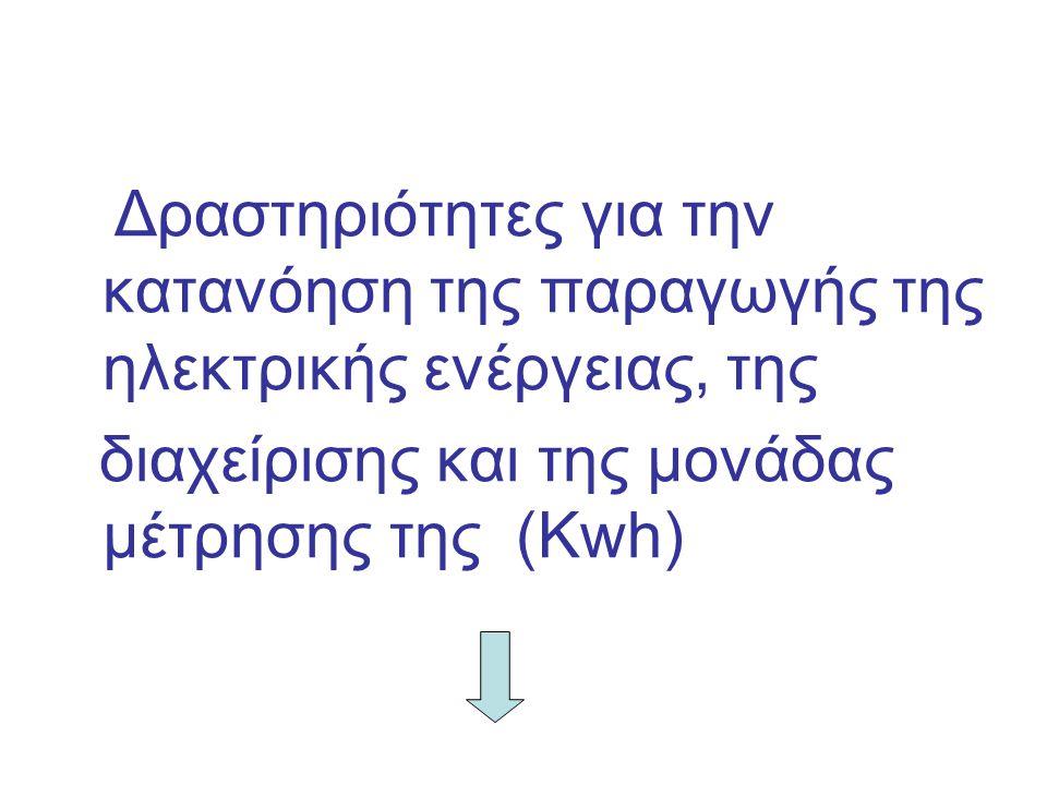 Δραστηριότητες για την κατανόηση της παραγωγής της ηλεκτρικής ενέργειας, της διαχείρισης και της μονάδας μέτρησης της (Kwh)