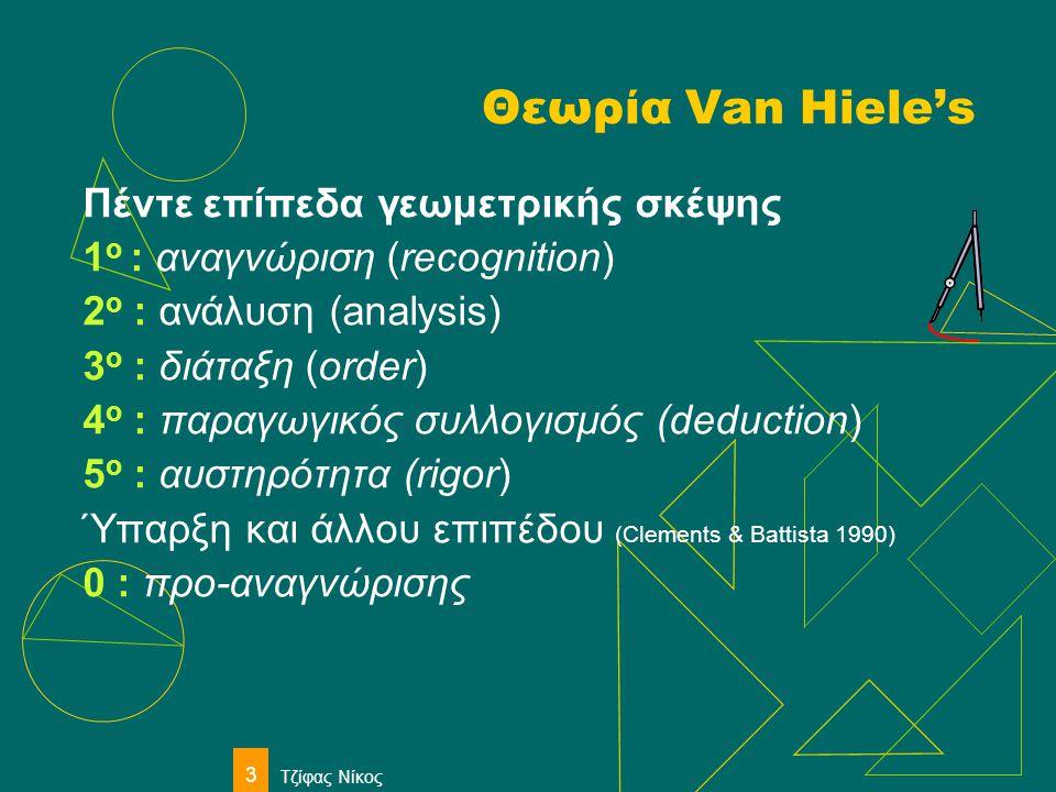 Τζίφας Νίκος 3 Θεωρία Van Hiele's Πέντε επίπεδα γεωμετρικής σκέψης 1 ο : αναγνώριση (recognition) 2 ο : ανάλυση (analysis) 3 ο : διάταξη (order) 4 ο :